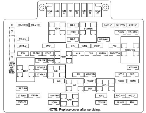 Gmc Denali Fuse Box Diagram Auto Genius