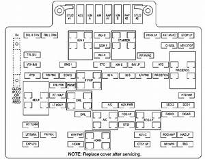 Fuse Box Diagram 2001 Suburban Engine