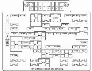 1999 Gmc Suburban Fuse Diagram 44645 Ciboperlamenteblog It