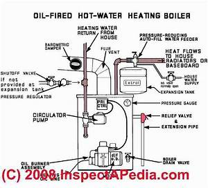 A List  U0026 Dictionary Of Oil Fired Heating Boiler Parts