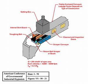 Lead  Battery Manufacturing Etool