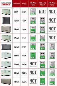Home Standby Generator Buyer U0026 39 S Guide