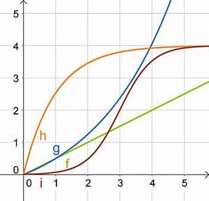 Exponentielles Wachstum Wachstumsfaktor Berechnen : einf hrung wachstum mathe digitales schulbuch ~ Themetempest.com Abrechnung