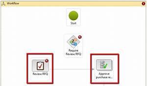 Workflow  U2013 Manual Decisions