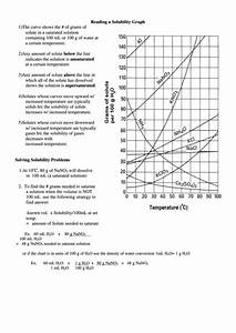 Reading The Solubility Chart Worksheet Template Printable