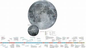 Moon Landings Timeline (page 3) - Pics about space