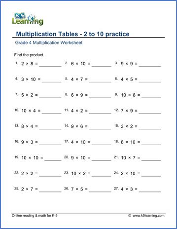 Grade 4 Math Worksheets Multiplication Tables Of 2 To 10
