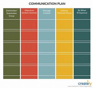 How To Write A Communications Plan In 6 Steps With Editable Templates