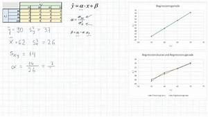 Steigung Berechnen : berechnung der regressionsgerade youtube ~ Themetempest.com Abrechnung