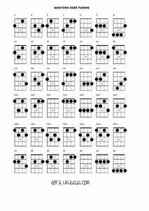 Baritone Ukulele Chord Chart In 2019