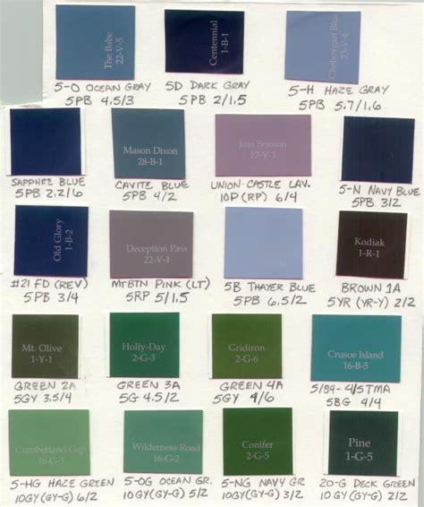 us navy colour scheme ms 21