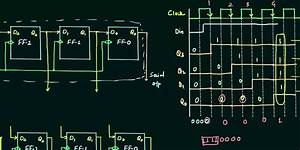 Shift Register  Sipo  U0026 Pipo Mode