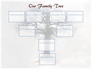 Blank Family Tree Template Editable
