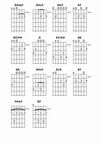 It U2019s Only A Paper Moon Guitar Lesson Chord Chart