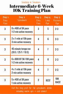 6 Week 10K Training Plan for Intermediate Runners ...  10k