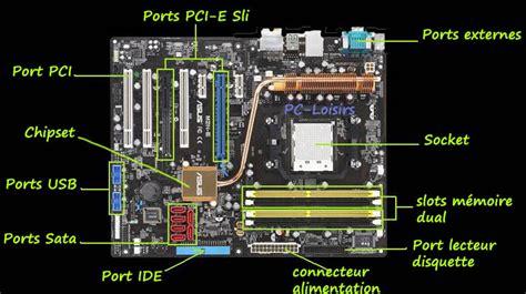 bios circuit diagram bio elsavadorla