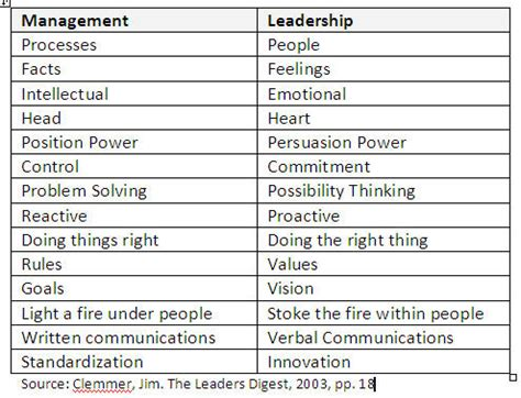 business toolkit  biz toolkit leadership