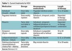 Hepatitis C: A ... Hepatitis C Treatment