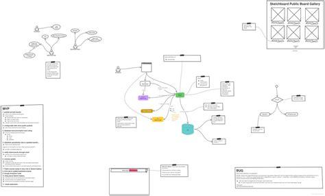 sketch design software sketch uml diagramming for sofware developers
