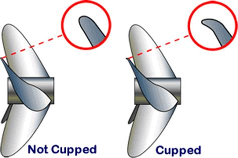 Boat Propeller Modifications by Bblades Props 101 Learn The Basics About Performance