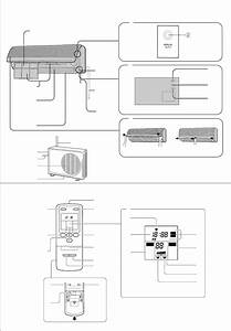 Download Fujitsu Air Conditioner Asu12c1 Manual And User