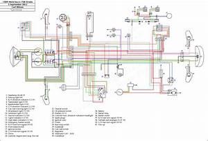 Mitsubishi Strada Wiring Diagram