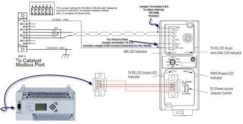 How Integrate Micrologix Catalyst Modbus
