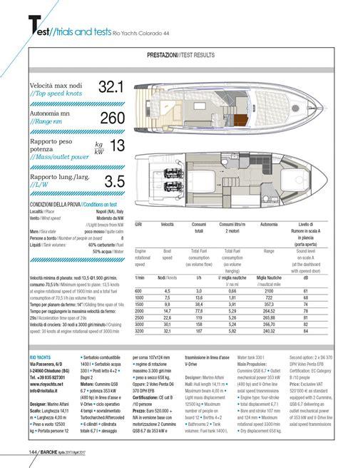 rio yachts colorado  la prova barche magazine isp