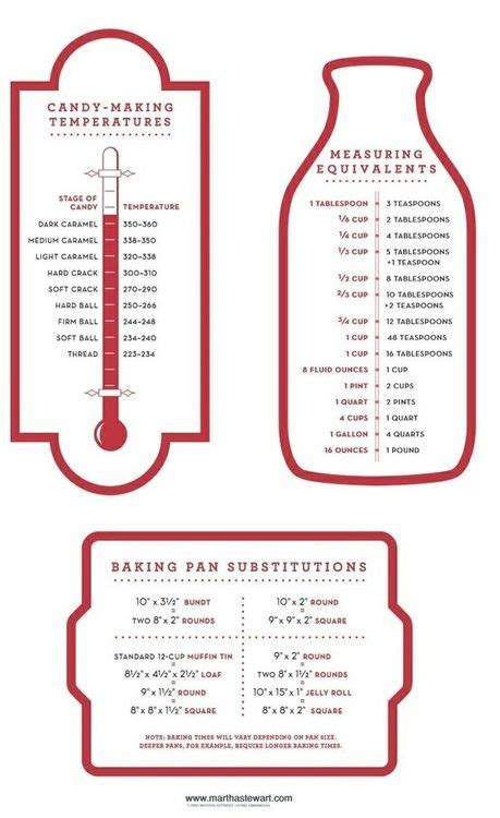 Cooking Measurements Dl by 56 Best Measurements For Cooking Images On