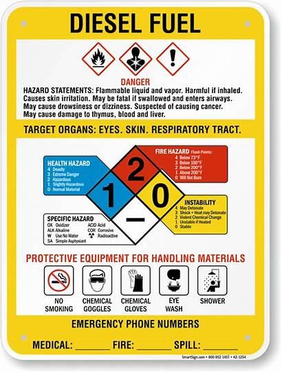 Diesel Ghs Fuel Chemical Sign Danger Signs