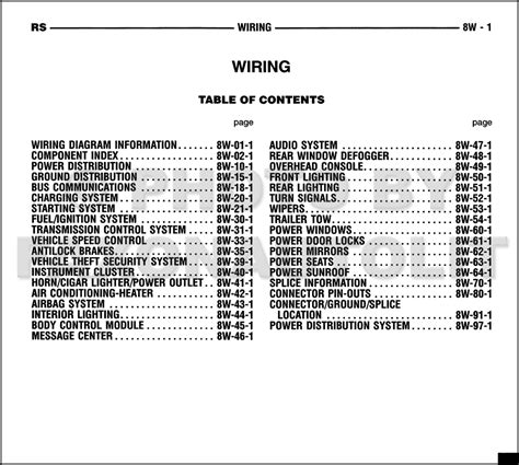 Chrysler Dodge Minivan Wiring Diagram Manual Original