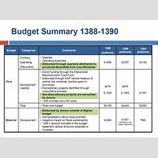 Us Treasury Overview Of Afghan 13902011 Budget Process  Public Intelligence