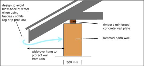 overhanging floor l uk greenspec environmental advantages of rammed earth