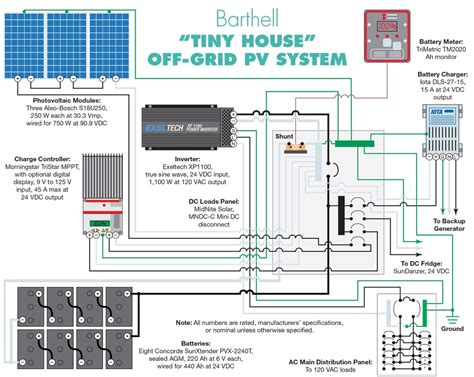 Wiring Diagram For Solar Panel Battery Free