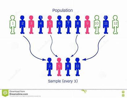 Random Population Drug Sampling Research Target Testing