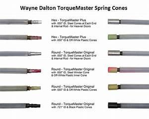 Garage Torsion Spring Chart Wayne Dalton Torquemaster Torsion Springs