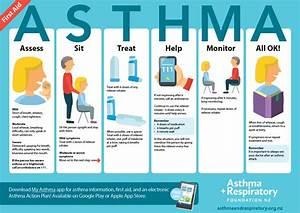 Asthma First Aid – English | Asthma Foundation NZ