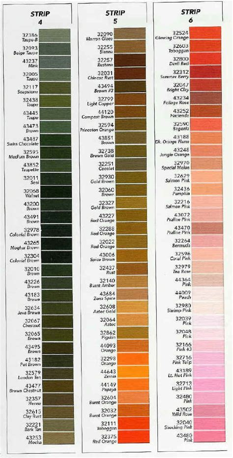 furniture stores in kitchener rit dye color chart 28 images the s catalog of