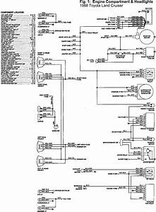 Toyota Land Cruiser 1988 Engine Compartment And Headlights Wiring Diagram
