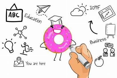 Whiteboard Animation Business Marketing Software Using Advantages