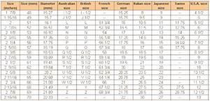 Ring Size Chart Imsmistyle