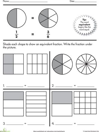 finding equivalent fractions fraction unit 3rd grade