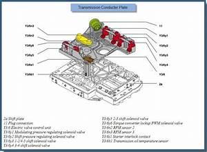 Bz 722 6 Dtc P0715 Conductor Plate 13pin-connector A2035400253 Y3  6 Evc-unit     U793e U4f1a U6559 U80b2