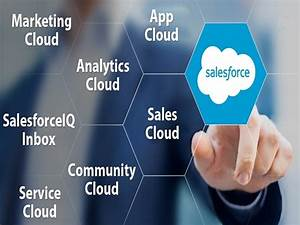 Top Features Of Salesforce Which Every Administrator And