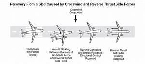 Crosswind Landing Techniques Part One