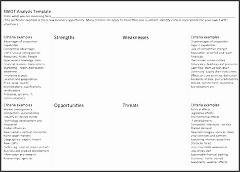 5 Business Swot Analysis Template