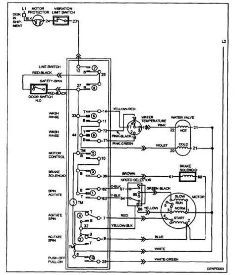 Wiring Diagram Washing Machine Motor