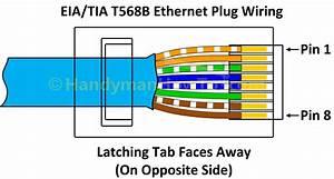 Rj45 Cabling Diagram
