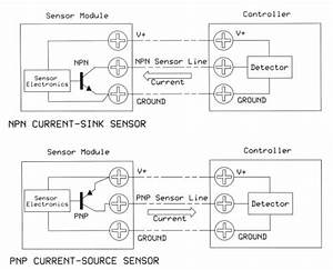 Control System Basics - Npn Vs  Pnp Logic