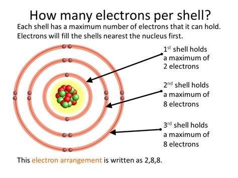 Atom Structure Electron Shells Images  How To Guide And Refrence